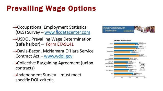 Choose Prevailing Wage: • Occupational Class • Skill Level – I,II,III,IV • Geographic area of intended employment