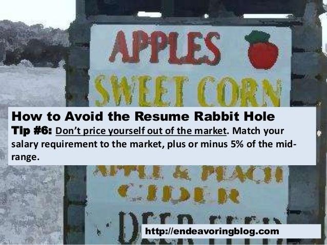 C O M; 7. How To Avoid The Resume Rabbit ...  Resume Rabbit Cost