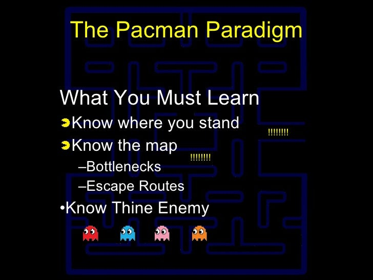 The Pacman Paradigm <ul><li>What You Must Learn </li></ul><ul><li>Know where you stand </li></ul><ul><li>Know the map </li...