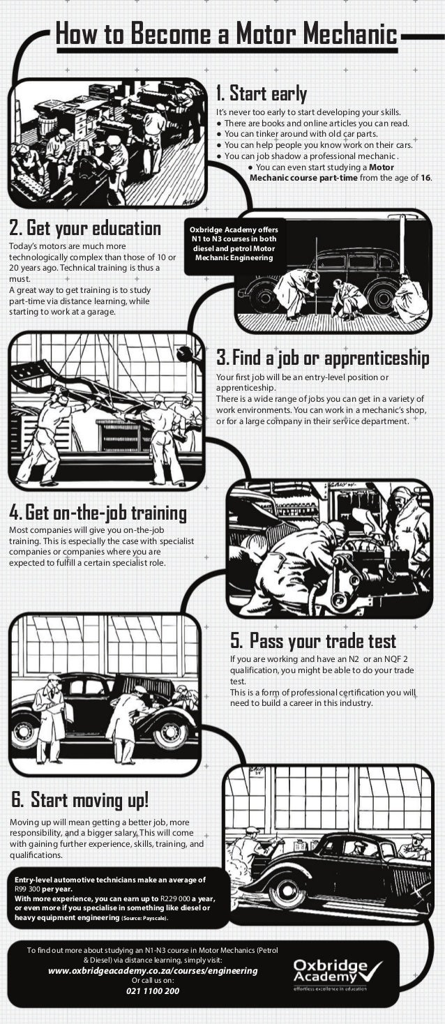 How to Become a Motor Mechanic 1. Start early It's never too early to start developing your skills. ● There are books and ...