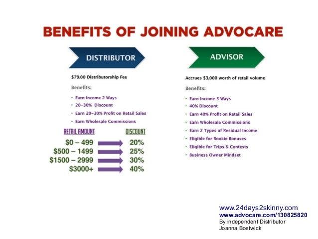 advocare rookie bonus