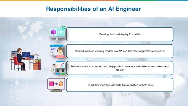How To Become An Artificial Intelligence Engineer | AI