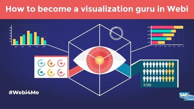 How to become a visualization guru in Web Intelligence