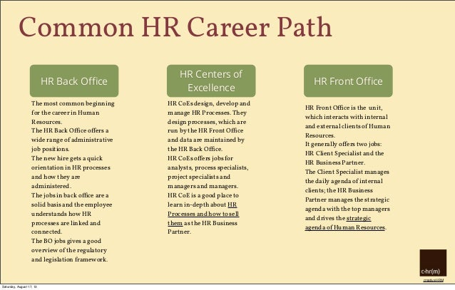How To Become The Hr Business Partner
