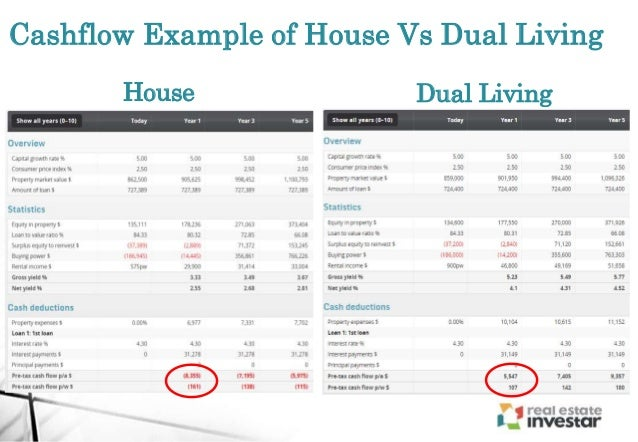 House Cashflow Example Of House Vs Dual Living Dual Living ...
