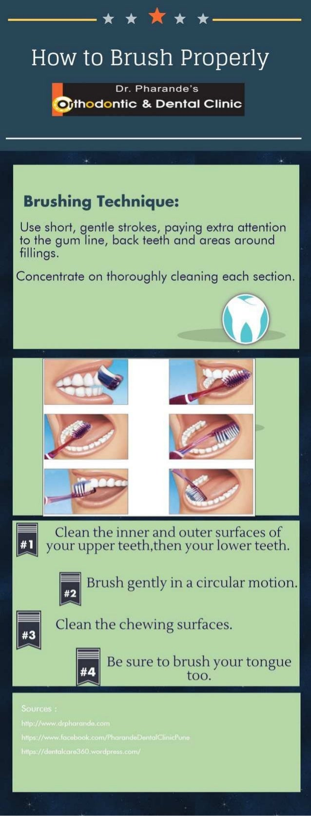 *ir*irt  How to Brush Properly  Dr.  Pharande's thodontic 8: Dental Clinic  Brushing Technique:   Use short,  gentle strok...
