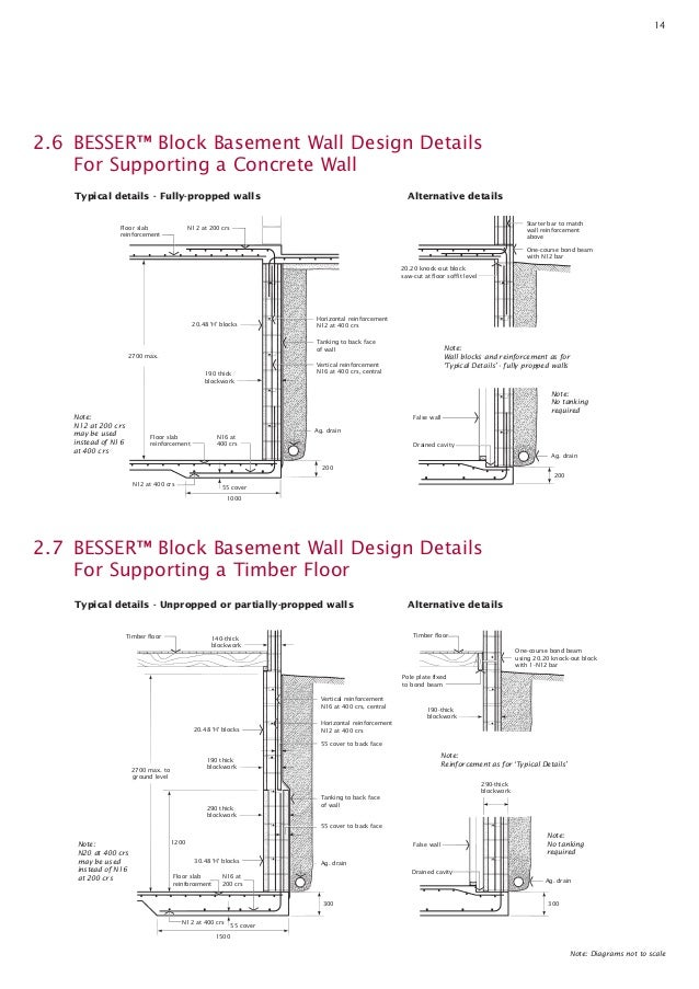 How to build a besser block wall apc propped wall note diagrams not to scale 14 ccuart Image collections
