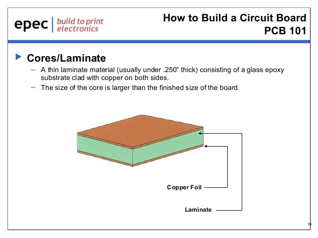 pcb 101 how to build a circuit board rh slideshare net Printed Wiring Board vs Printed Circuit Board printed circuit board laminate
