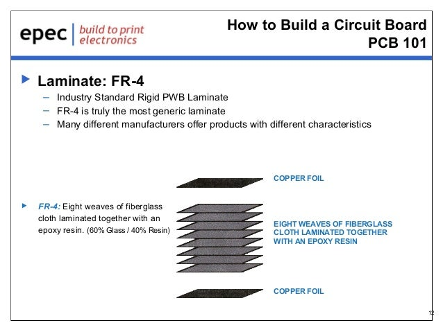 How to Build a Circuit Board PCB 101   Laminate: FR-4 – Industry Standard Rigid PWB Laminate – FR-4 is truly the most gen...