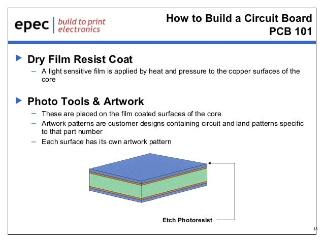 How to Build a Circuit Board PCB 101   Dry Film Resist Coat – A light sensitive film is applied by heat and pressure to t...
