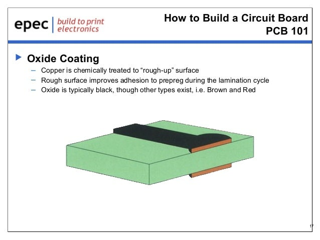 pcb 101 how to build a circuit board rh slideshare net