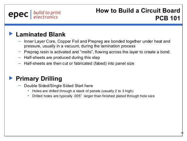 How to Build a Circuit Board PCB 101   Laminated Blank – Inner Layer Core, Copper Foil and Prepreg are bonded together un...