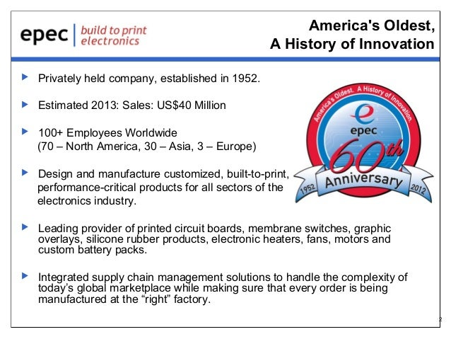 America's Oldest, A History of Innovation   Privately held company, established in 1952.    Estimated 2013: Sales: US$40...