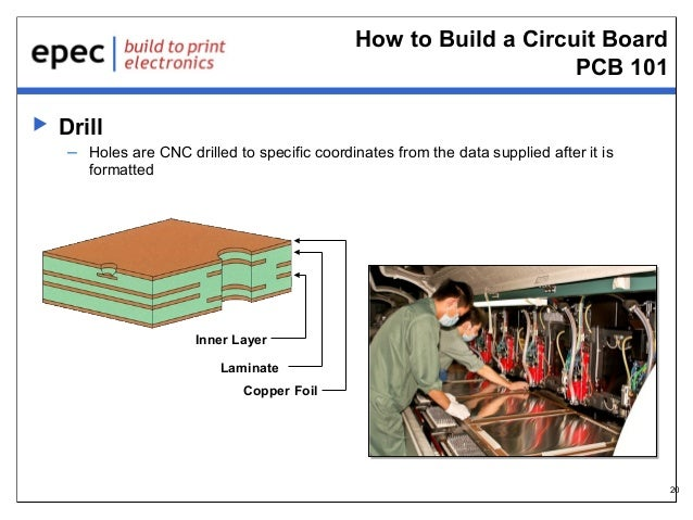 How to Build a Circuit Board PCB 101   Drill – Holes are CNC drilled to specific coordinates from the data supplied after...