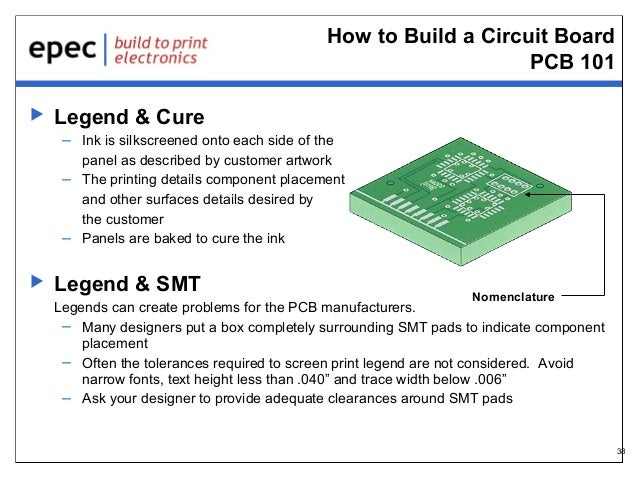 How to Build a Circuit Board PCB 101   Legend & Cure – Ink is silkscreened onto each side of the panel as described by cu...