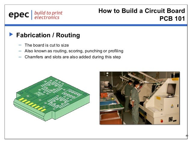 How to Build a Circuit Board PCB 101   Fabrication / Routing – The board is cut to size – Also known as routing, scoring,...