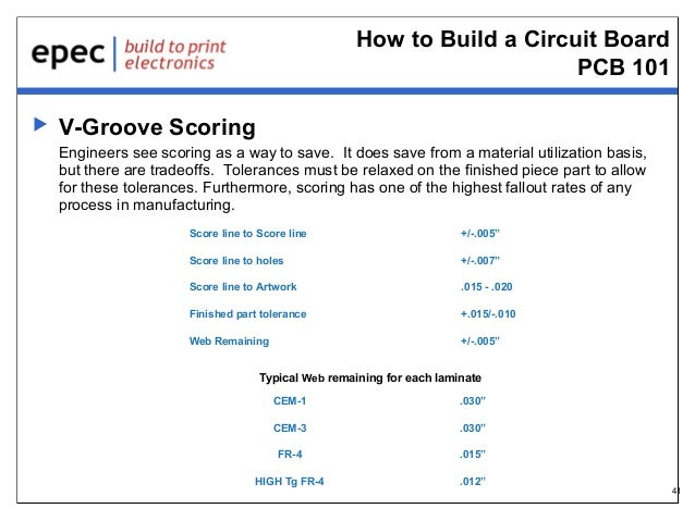 How to Build a Circuit Board PCB 101   V-Groove Scoring Engineers see scoring as a way to save. It does save from a mater...