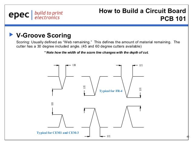 """How to Build a Circuit Board PCB 101 V-Groove Scoring Scoring: Usually defined as """"Web remaining."""" This defines the amount..."""