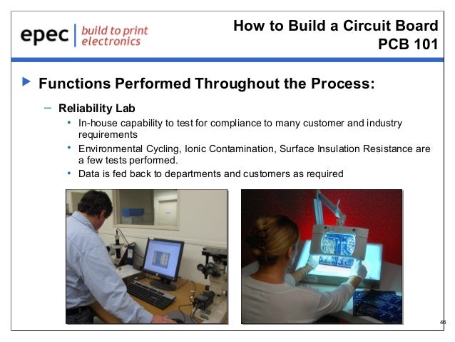 How to Build a Circuit Board PCB 101   Functions Performed Throughout the Process: – Reliability Lab • In-house capabilit...