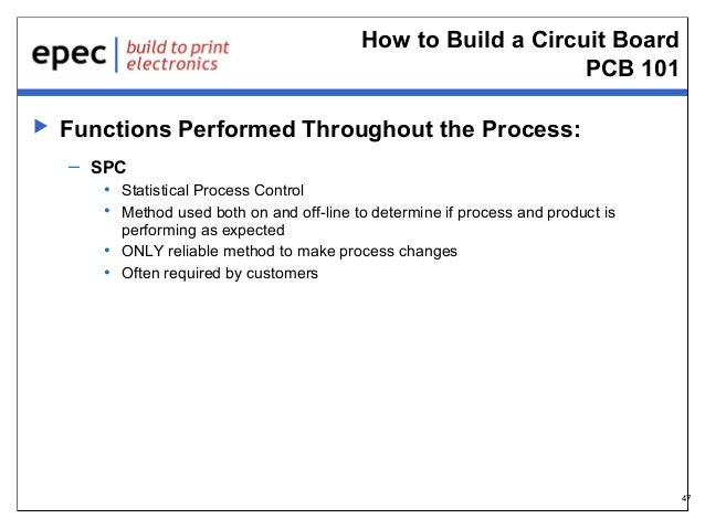 How to Build a Circuit Board PCB 101   Functions Performed Throughout the Process: – SPC • Statistical Process Control • ...