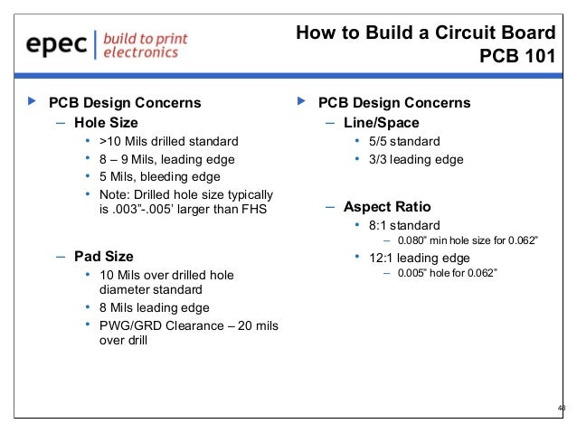 How to Build a Circuit Board PCB 101   PCB Design Concerns – Hole Size • >10 Mils drilled standard • 8 – 9 Mils, leading ...