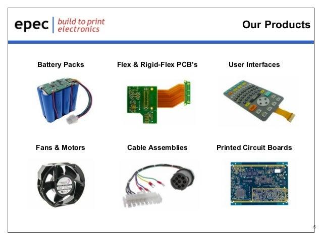 Our Products  Battery Packs  Flex & Rigid-Flex PCB's  User Interfaces  Fans & Motors  Cable Assemblies  Printed Circuit Bo...