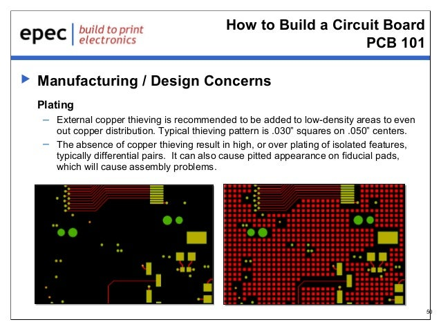 How to Build a Circuit Board PCB 101   Manufacturing / Design Concerns Plating – External copper thieving is recommended ...