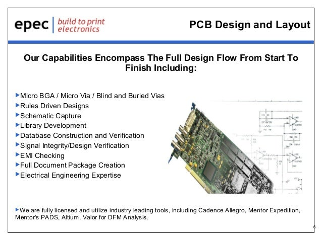 PCB Design and Layout Our Capabilities Encompass The Full Design Flow From Start To Finish Including: Micro  BGA / Micro ...
