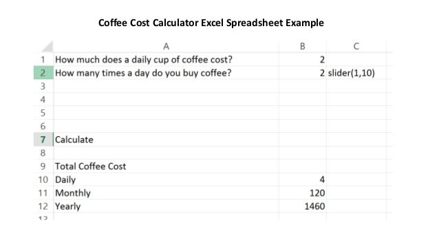 How to build your own Cost Calculator with Excel and LeadDoubler
