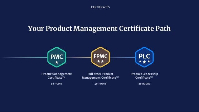CERTIFICATES Your Product Management Certificate Path Product Leadership Certificate™ Full Stack Product Management Certif...