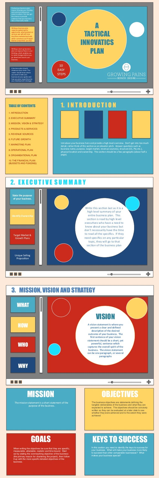how to build a business plan