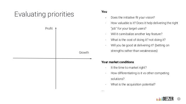 16 Evaluating priorities Growth Profit You - Does the initiative fit your vision? - How valuable is it? Does it help deliv...