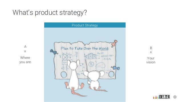 2 What's product strategy? x x A B Where you are Your vision Product Strategy