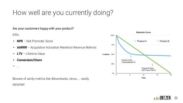 5 How well are you currently doing? Are your customers happy with your product? KPIs • NPS – Net Promoter Score • AARRR – ...