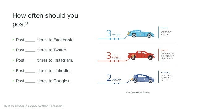 How often should you post? • Post ____ times to Facebook. • Post ____ times to Twitter. • Post ____ times to Instagram. • ...