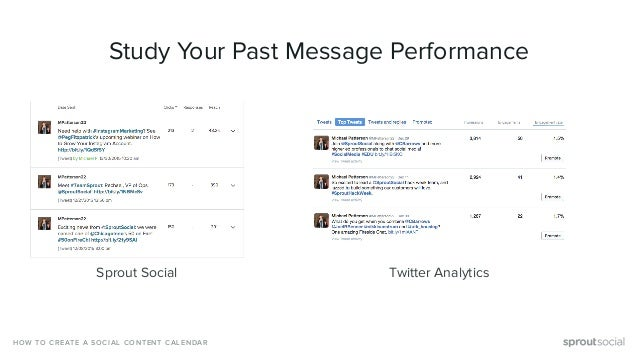 Study Your Past Message Performance Sprout Social Twitter Analytics HOW TO CREATE A SOCIAL CONTENT CALENDAR