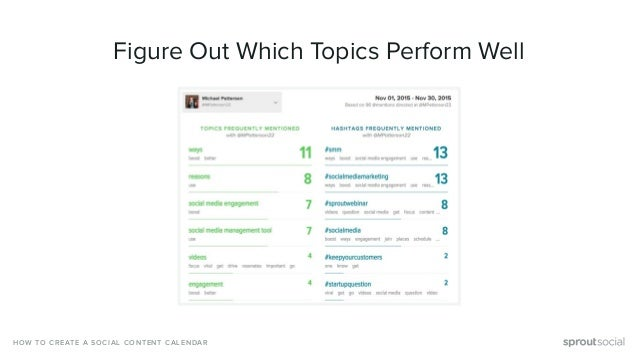 Figure Out Which Topics Perform Well HOW TO CREATE A SOCIAL CONTENT CALENDAR