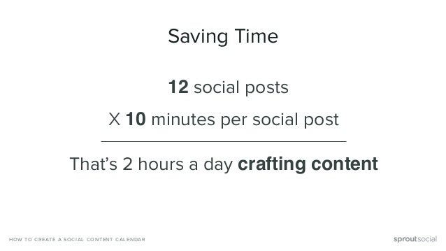 Saving Time HOW TO CREATE A SOCIAL CONTENT CALENDAR That's 2 hours a day crafting content x 10 minutes per social post 12 ...