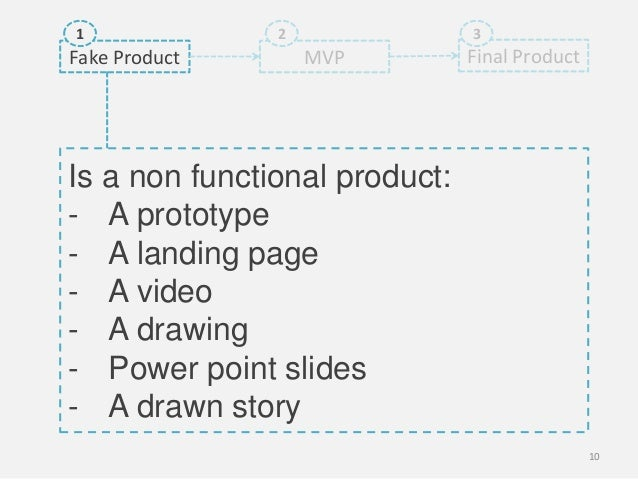 Fake Product MVP Final Product1 2 3Is a non functional product:- A prototype- A landing page- A video- A drawing- Power po...