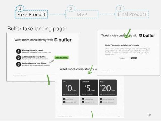 Fake Product MVP Final Product1 2 3Buffer fake landing page11
