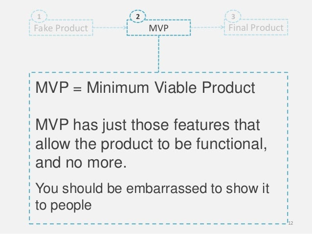 Fake Product MVP Final Product1 2 3MVP = Minimum Viable ProductMVP has just those features thatallow the product to be fun...