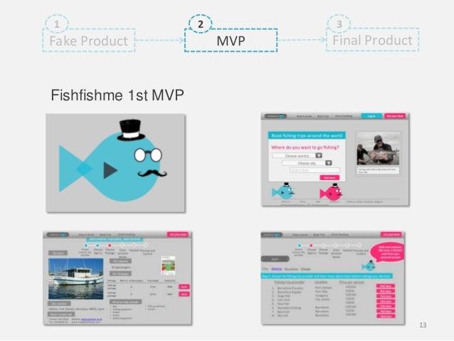 Fake Product MVP Final Product1 2 3Fishfishme 1st MVP13