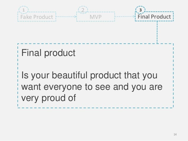 Fake Product MVP Final Product1 2 3Final productIs your beautiful product that youwant everyone to see and you arevery pro...