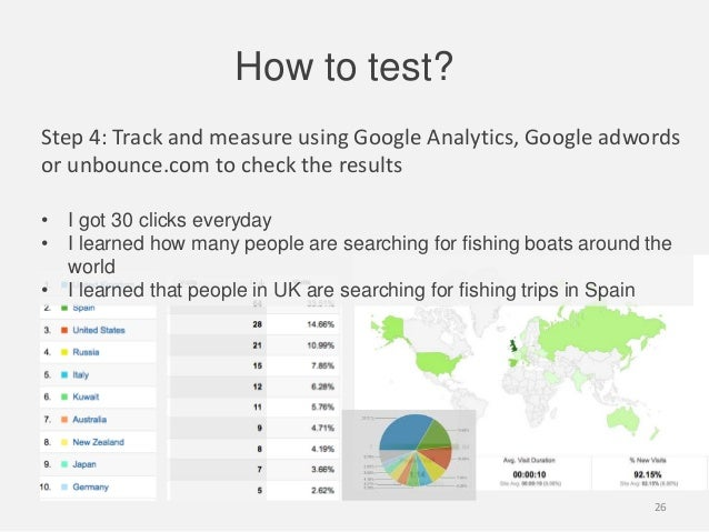 Step 4: Track and measure using Google Analytics, Google adwordsor unbounce.com to check the resultsHow to test?• I got 30...