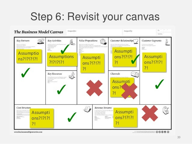 Step 6: Revisit your canvasAssumptions?!?!?!?!Assumptions?!?!?!?!Assumptions?!?!?!?!Assumptions?!?!?!?!Assumptions?!?!?!?!...