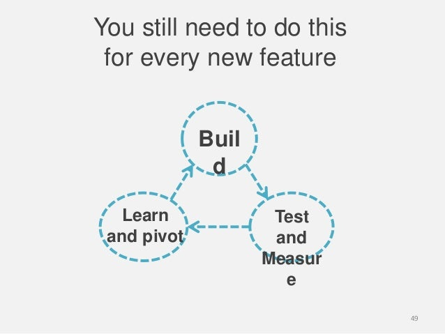You still need to do thisfor every new featureBuildTestandMeasureLearnand pivot49