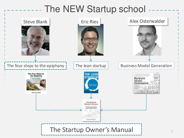 The NEW Startup schoolSteve Blank Eric Ries Alex OsterwalderThe four steps to the epiphany The lean startup Business Model...
