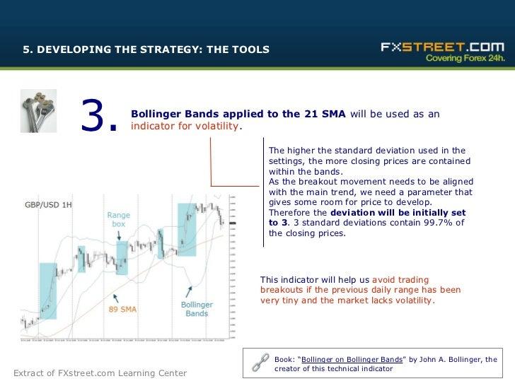 Volatility Indicators Technical Analysis Binary Option