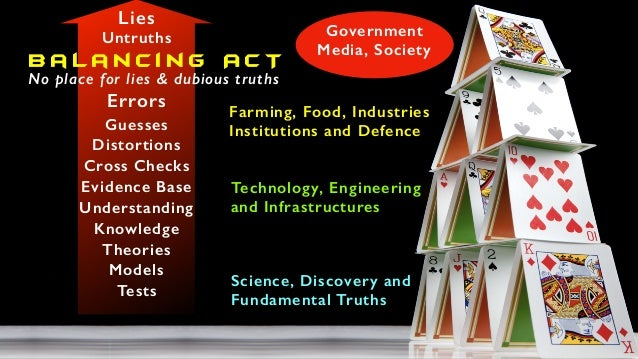 Science, Discovery and Fundamental Truths Technology, Engineering and Infrastructures Farming, Food, Industries Institutio...
