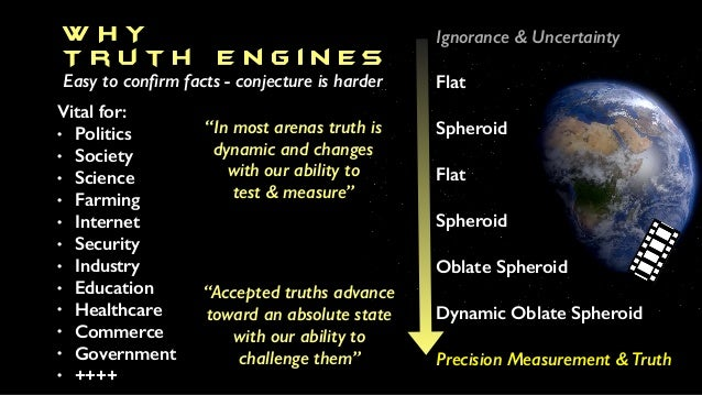 W H Y T r u t h E n g i n e s Easy to confirm facts - conjecture is harder Vital for: • Politics • Society • Science • Farm...